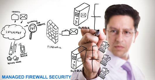 Managed Firewall - IT Support Chelmsford